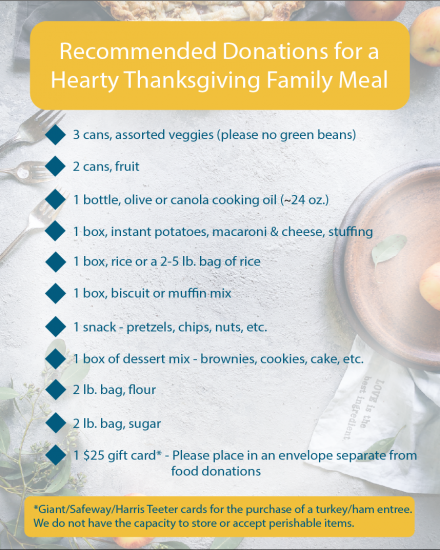 Thanksgiving donation list2_1